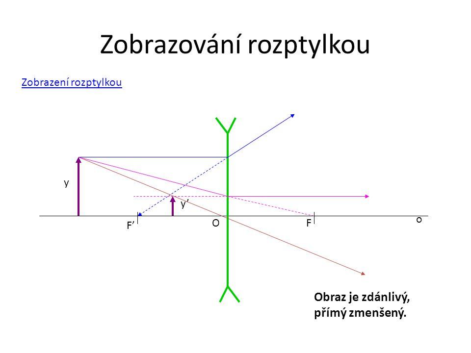 Zobrazování rozptylkou F'F' FO o y y'y' Obraz je zdánlivý, přímý zmenšený. Zobrazení rozptylkou