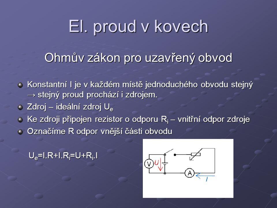 El. proud v kovech Ohmův zákon pro uzavřený obvod Konstantní I je v každém místě jednoduchého obvodu stejný → stejný proud prochází i zdrojem. Zdroj –