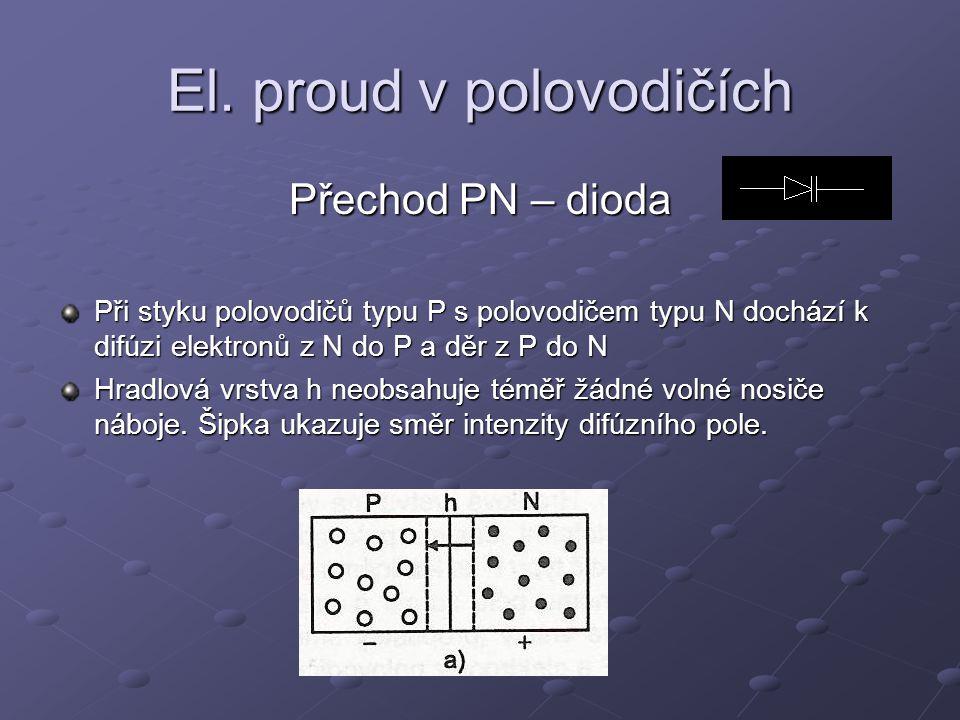 El. proud v polovodičích Přechod PN – dioda Při styku polovodičů typu P s polovodičem typu N dochází k difúzi elektronů z N do P a děr z P do N Hradlo