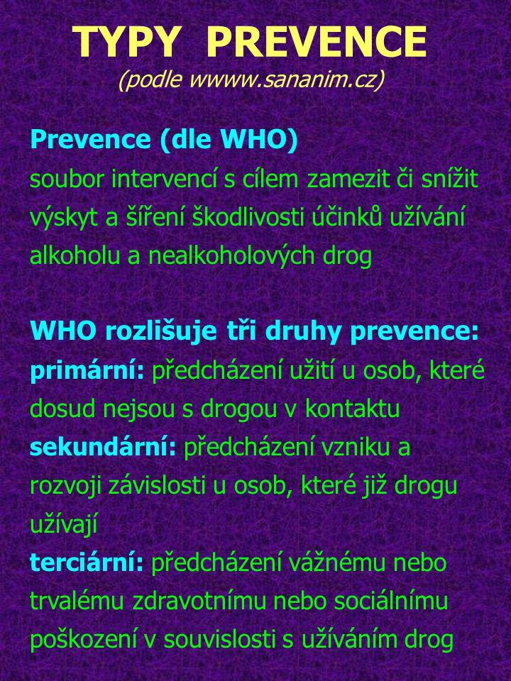 TYPY PREVENCE (podle wwww.sananim.cz) Prevence (dle WHO) soubor intervencí s cílem zamezit či snížit výskyt a šíření škodlivosti účinků užívání alkoho