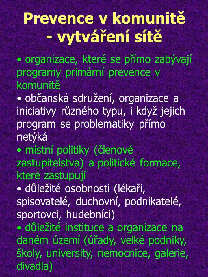 Prevence v komunitě - vytváření sítě organizace, které se přímo zabývají programy primární prevence v komunitě občanská sdružení, organizace a iniciat