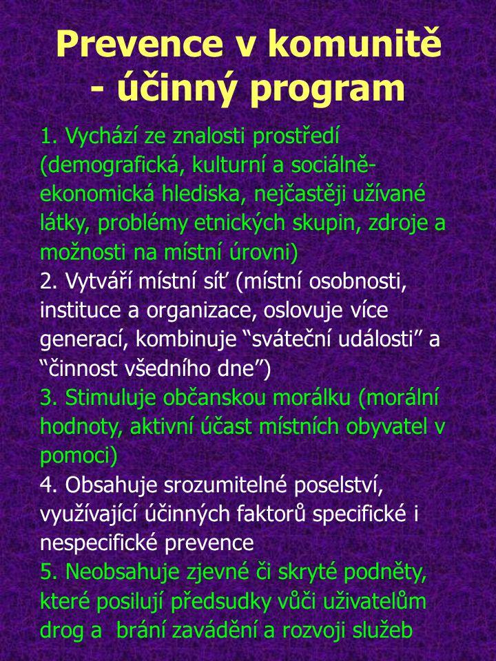 Prevence v komunitě - účinný program 1. Vychází ze znalosti prostředí (demografická, kulturní a sociálně- ekonomická hlediska, nejčastěji užívané látk