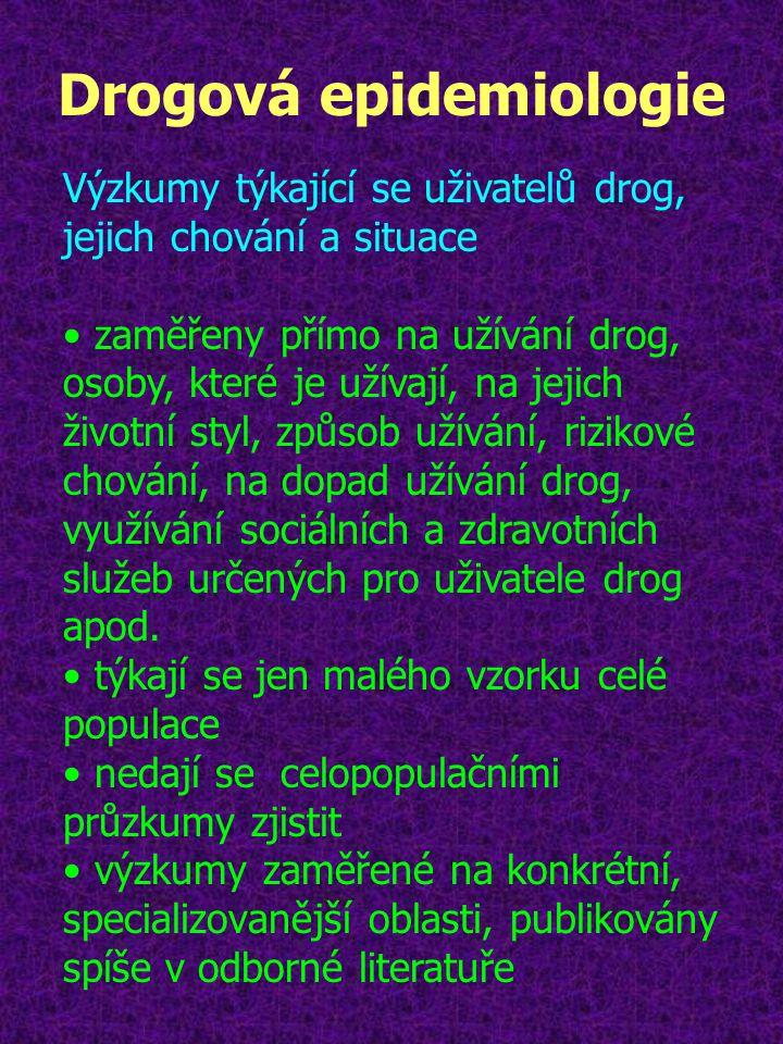 Drogová epidemiologie Výzkumy týkající se uživatelů drog, jejich chování a situace zaměřeny přímo na užívání drog, osoby, které je užívají, na jejich