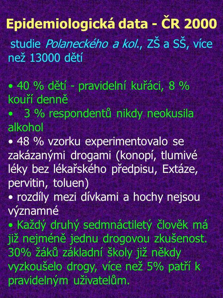 Epidemiologická data - ČR 2000 studie Polaneckého a kol., ZŠ a SŠ, více než 13000 dětí 40 % dětí - pravidelní kuřáci, 8 % kouří denně 3 % respondentů