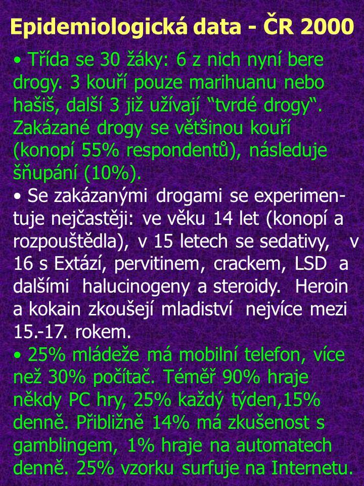 """Epidemiologická data - ČR 2000 Třída se 30 žáky: 6 z nich nyní bere drogy. 3 kouří pouze marihuanu nebo hašiš, další 3 již užívají """"tvrdé drogy"""". Zaká"""