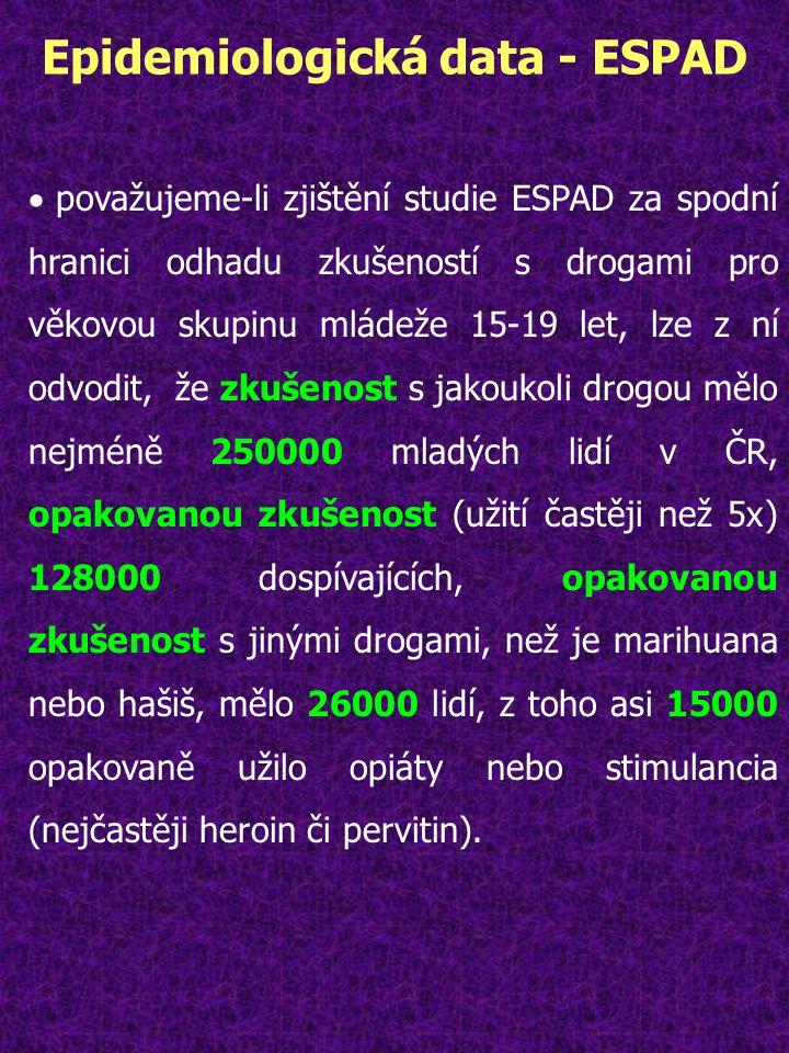 Epidemiologická data - ESPAD  považujeme-li zjištění studie ESPAD za spodní hranici odhadu zkušeností s drogami pro věkovou skupinu mládeže 15-19 let