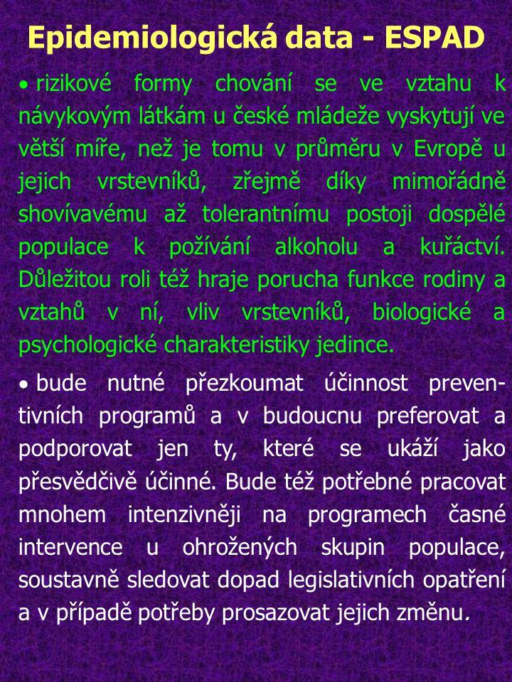 Epidemiologická data - ESPAD  rizikové formy chování se ve vztahu k návykovým látkám u české mládeže vyskytují ve větší míře, než je tomu v průměru v