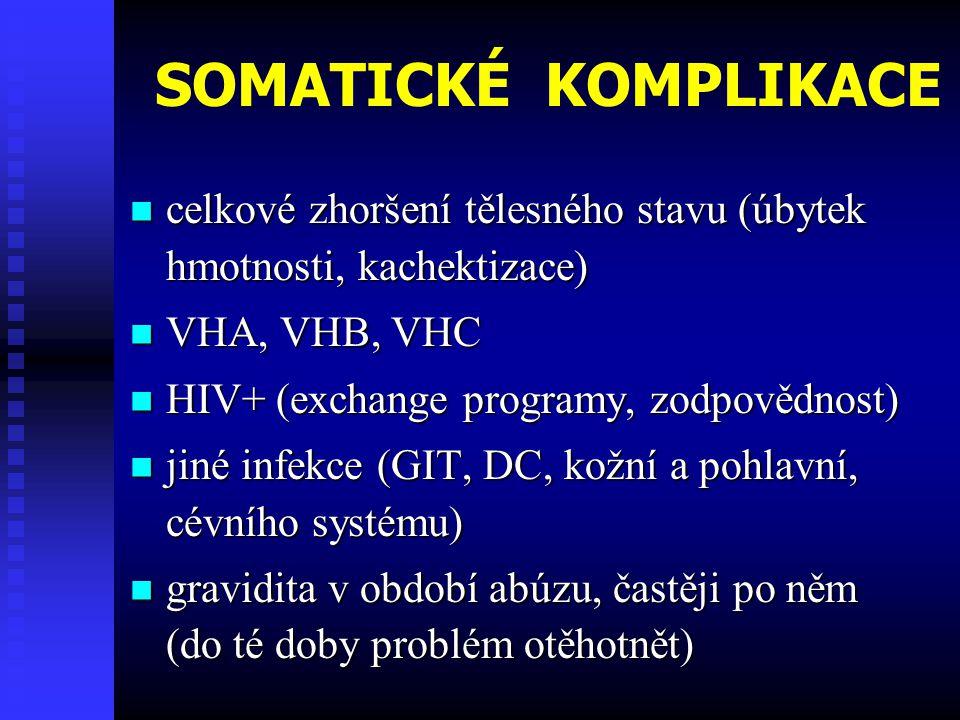 SOMATICKÉ KOMPLIKACE celkové zhoršení tělesného stavu (úbytek hmotnosti, kachektizace) celkové zhoršení tělesného stavu (úbytek hmotnosti, kachektizace) VHA, VHB, VHC VHA, VHB, VHC HIV+ (exchange programy, zodpovědnost) HIV+ (exchange programy, zodpovědnost) jiné infekce (GIT, DC, kožní a pohlavní, cévního systému) jiné infekce (GIT, DC, kožní a pohlavní, cévního systému) gravidita v období abúzu, častěji po něm (do té doby problém otěhotnět) gravidita v období abúzu, častěji po něm (do té doby problém otěhotnět)