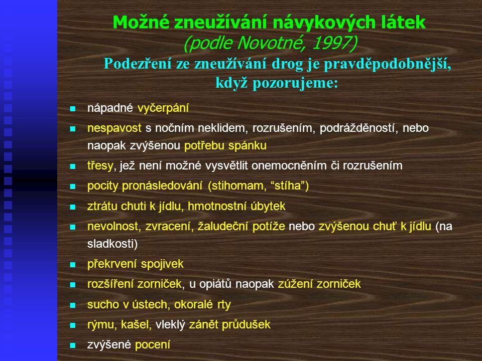 Možné zneužívání návykových látek (podle Novotné, 1997) O zřejmém zneužívání drog vypovídá: přiznání k užívání drog průkaz drog v biologickém materiálu (v moči, ve slinách, krvi, stolici, atd.), v dechu nález drogy a prostředku k její aplikaci (jehly, stříkačky, speciální dýmky, cigaretové papírky, jointy, obaly od léků, prázdné láhve od alkoholu, miniaturní obálky pro zabalení drog psaníčka - zvl.