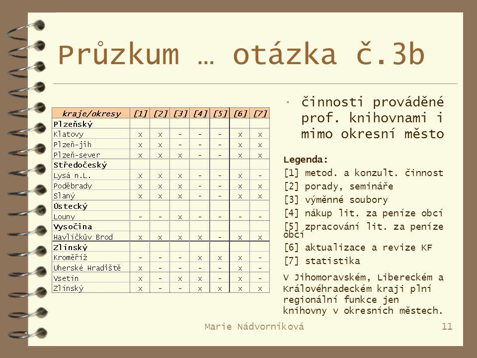 Marie Nádvorníková11 Průzkum … otázka č.3b Legenda: [1] metod.