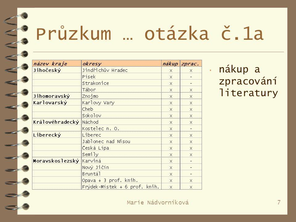 Marie Nádvorníková7 Průzkum … otázka č.1a · nákup a zpracování literatury