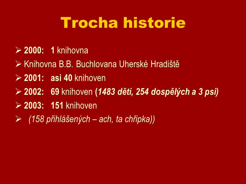 Trocha historie  2000: 1 knihovna  Knihovna B.B. Buchlovana Uherské Hradiště  2001: asi 40 knihoven  2002: 69 knihoven ( 1483 dětí, 254 dospělých