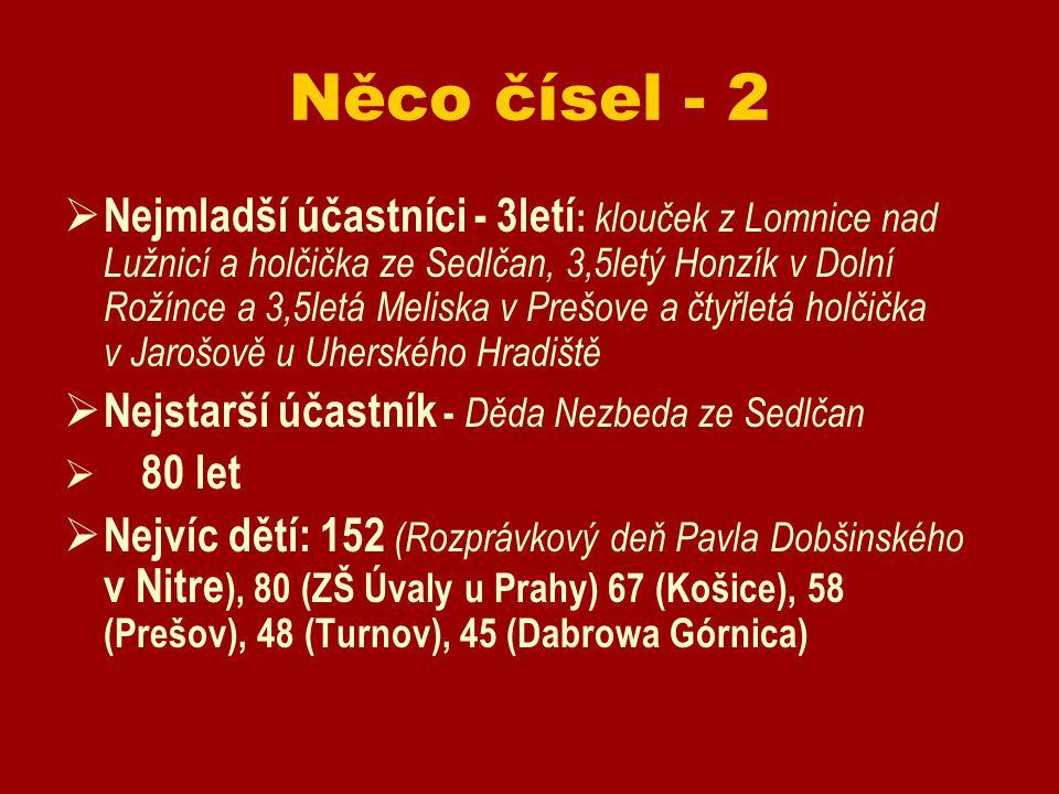 Něco čísel - 2  Nejmladší účastníci - 3letí : klouček z Lomnice nad Lužnicí a holčička ze Sedlčan, 3,5letý Honzík v Dolní Rožínce a 3,5letá Meliska v