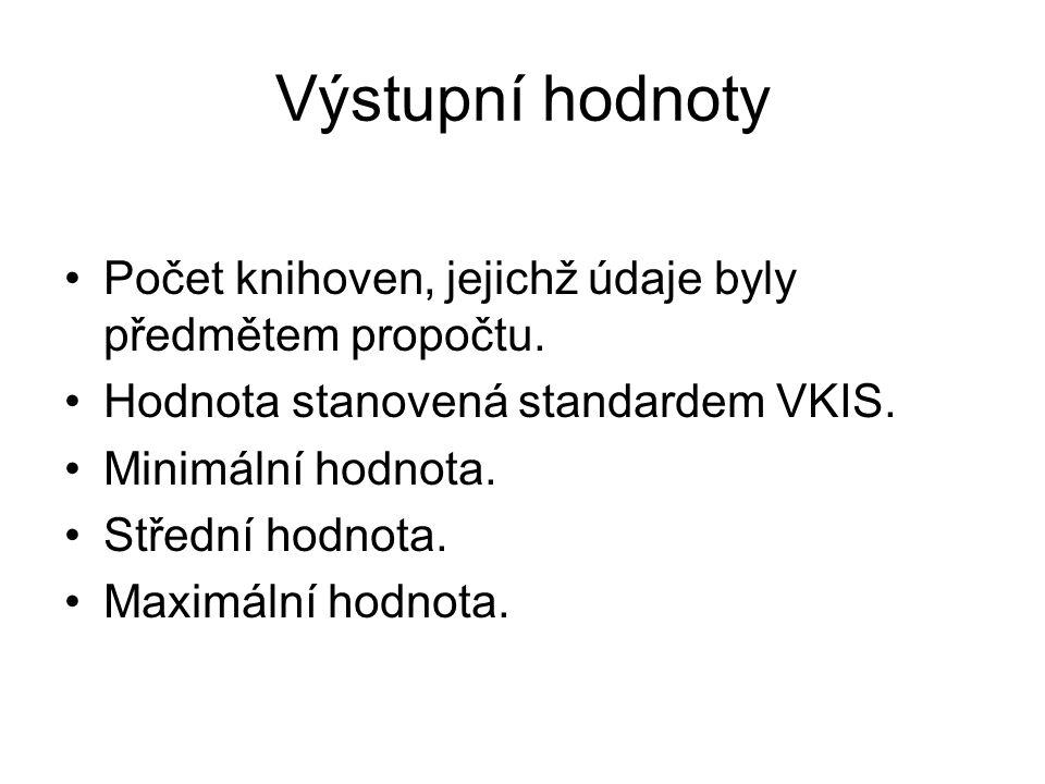 příklad výstupu Srovnání standardu VKIS pro celou ČR v letech 2002 - 2005