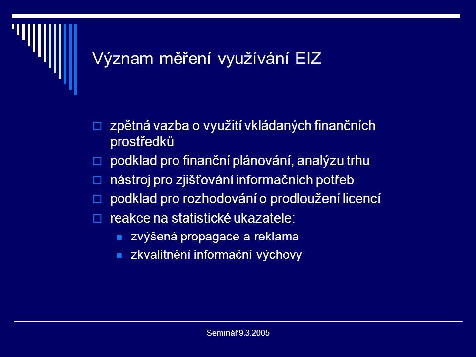 Seminář 9.3.2005 Význam měření využívání EIZ  zpětná vazba o využití vkládaných finančních prostředků  podklad pro finanční plánování, analýzu trhu  nástroj pro zjišťování informačních potřeb  podklad pro rozhodování o prodloužení licencí  reakce na statistické ukazatele: zvýšená propagace a reklama zkvalitnění informační výchovy