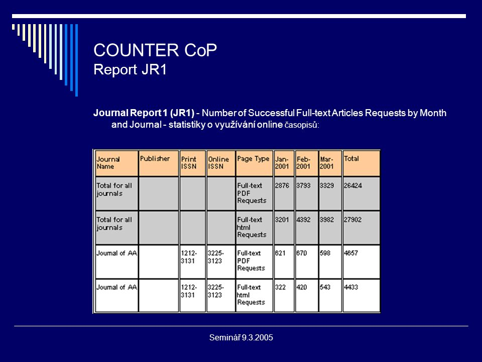 Seminář 9.3.2005 COUNTER CoP Report JR1 Journal Report 1 (JR1) - Number of Successful Full-text Articles Requests by Month and Journal - statistiky o využívání online časopisů: