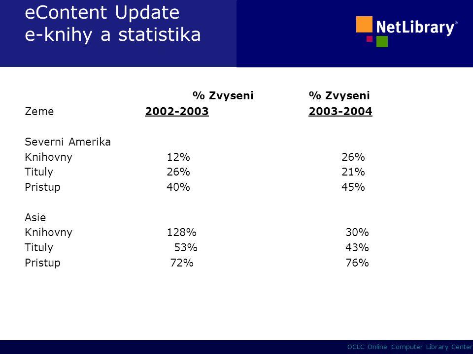 12 OCLC Online Computer Library Center eContent Update e-knihy a statistika % Zvyseni% Zvyseni Zeme 2002-20032003-2004 Severni Amerika Knihovny12% 26% Tituly26% 21% Pristup40% 45% Asie Knihovny128% 30% Tituly 53% 43% Pristup 72% 76%
