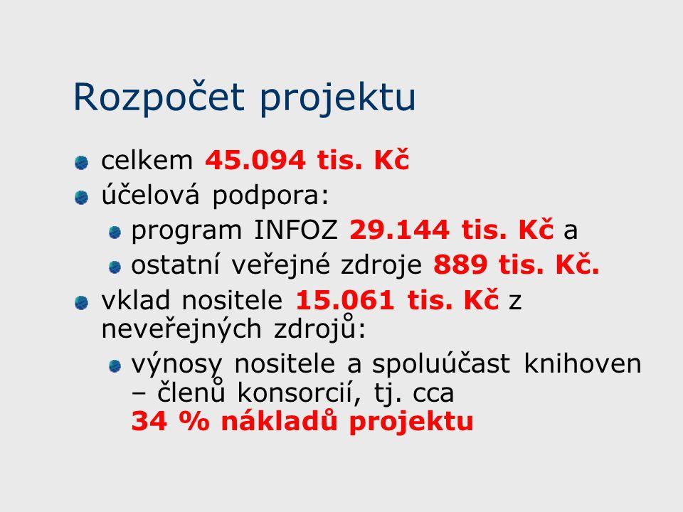 Rozpočet projektu celkem 45.094 tis. Kč účelová podpora: program INFOZ 29.144 tis. Kč a ostatní veřejné zdroje 889 tis. Kč. vklad nositele 15.061 tis.