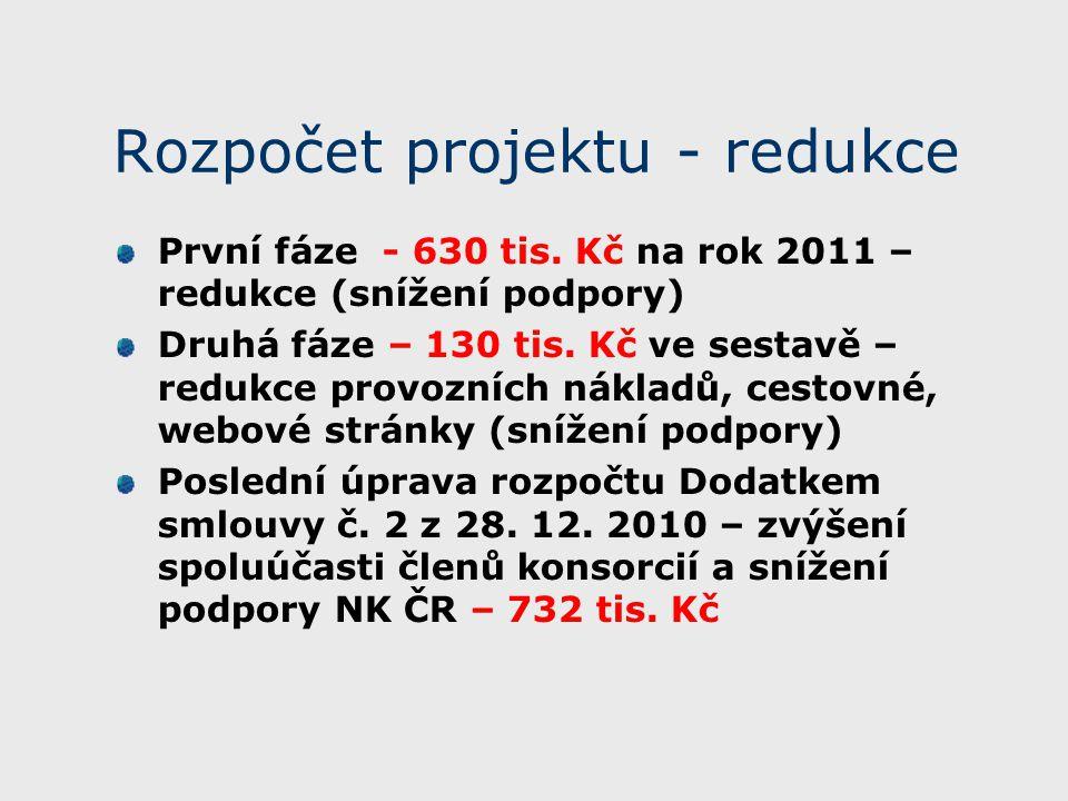 Rozpočet projektu - redukce První fáze - 630 tis. Kč na rok 2011 – redukce (snížení podpory) Druhá fáze – 130 tis. Kč ve sestavě – redukce provozních