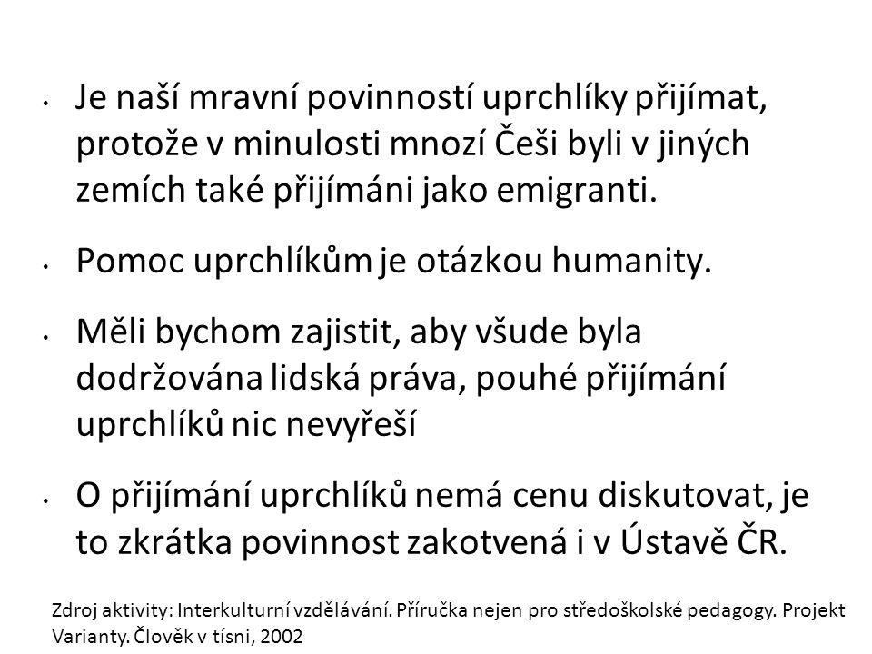 Je naší mravní povinností uprchlíky přijímat, protože v minulosti mnozí Češi byli v jiných zemích také přijímáni jako emigranti.