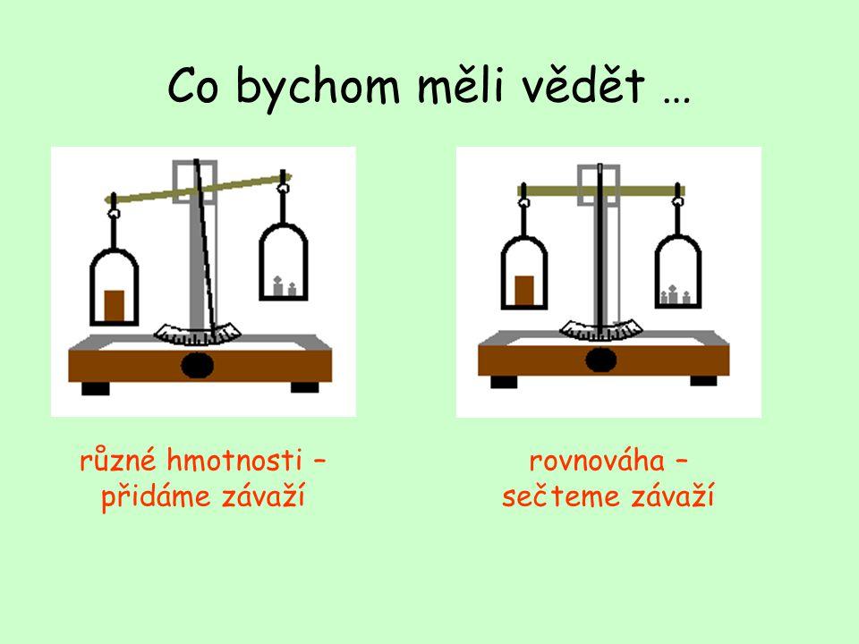 Co budeme potřebovat k určení hmotnosti ? Pomůcky: Rovnoramenné váhy, sada závaží, dřevěný kvádr
