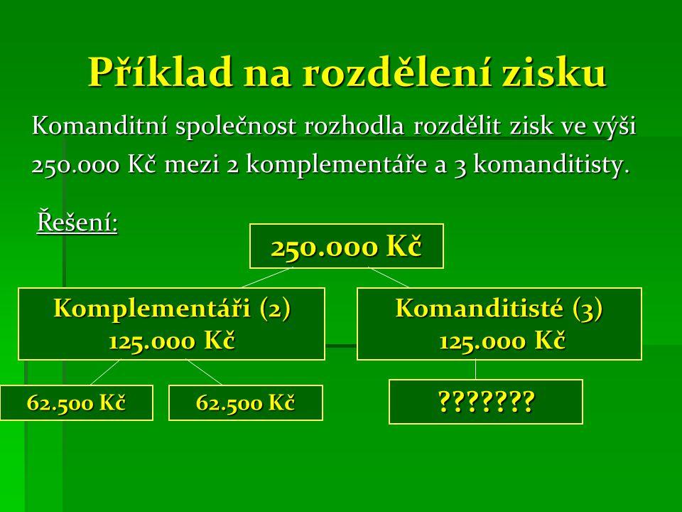 Příklad na rozdělení zisku Komanditní společnost rozhodla rozdělit zisk ve výši 250.000 Kč mezi 2 komplementáře a 3 komanditisty.