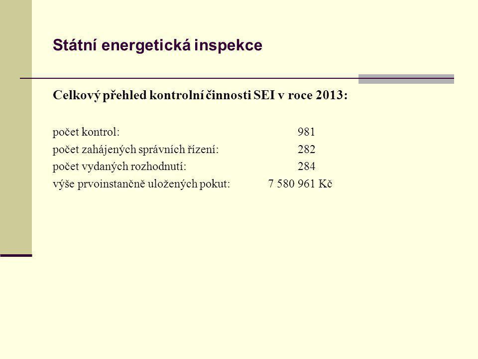 Státní energetická inspekce Celkový přehled kontrolní činnosti SEI v roce 2013: počet kontrol: 981 počet zahájených správních řízení: 282 počet vydaný