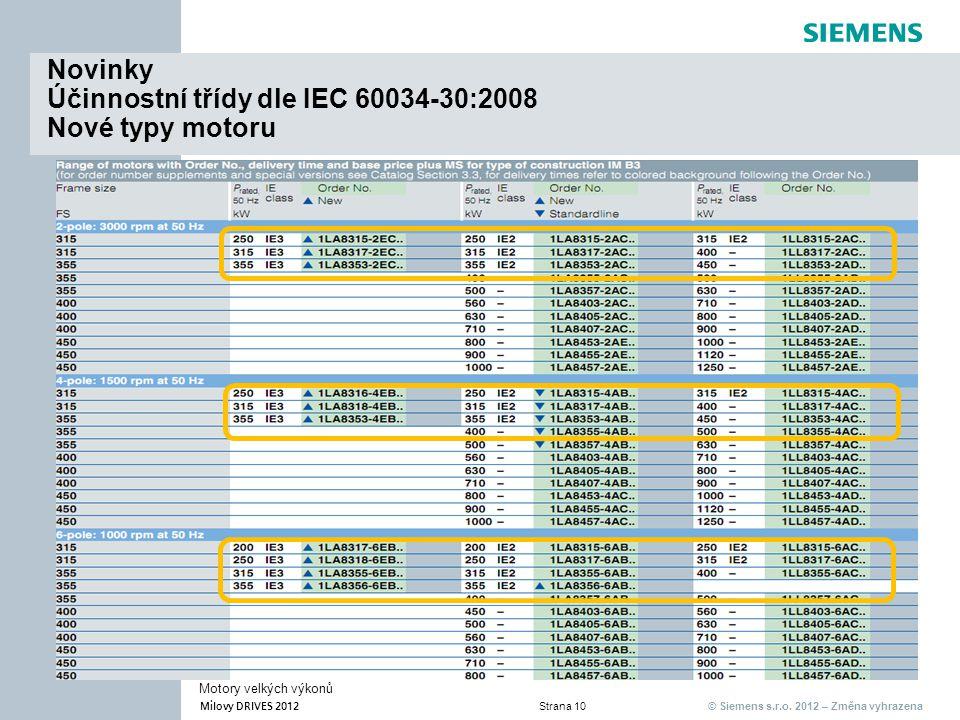 © Siemens s.r.o. 2012 – Změna vyhrazena Milovy DRIVES 2012 Strana 10 Motory velkých výkonů Novinky Účinnostní třídy dle IEC 60034-30:2008 Nové typy mo