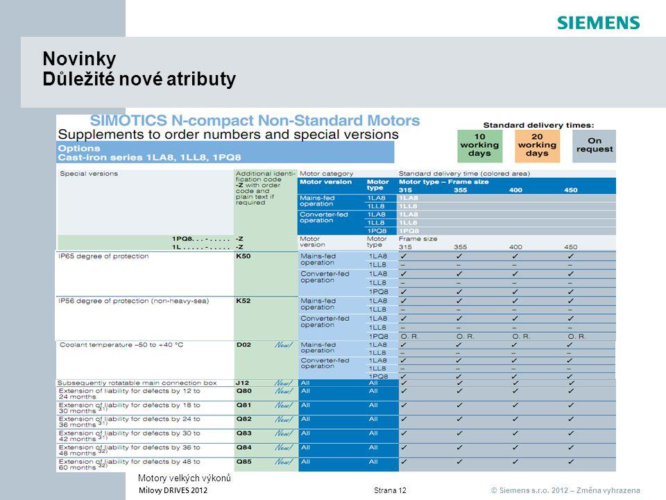 © Siemens s.r.o. 2012 – Změna vyhrazena Milovy DRIVES 2012 Strana 12 Motory velkých výkonů Novinky Důležité nové atributy
