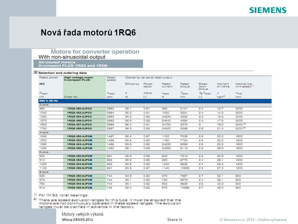 © Siemens s.r.o. 2012 – Změna vyhrazena Milovy DRIVES 2012 Strana 14 Motory velkých výkonů Nová řada motorů 1RQ6