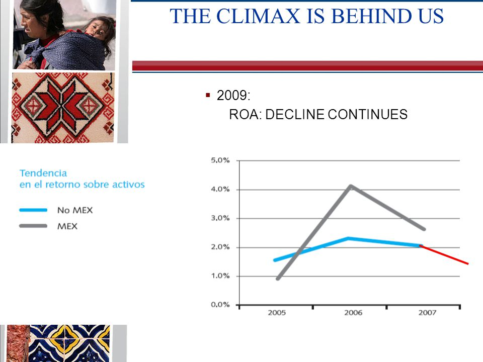  2009: ROA: DECLINE CONTINUES THE CLIMAX IS BEHIND US