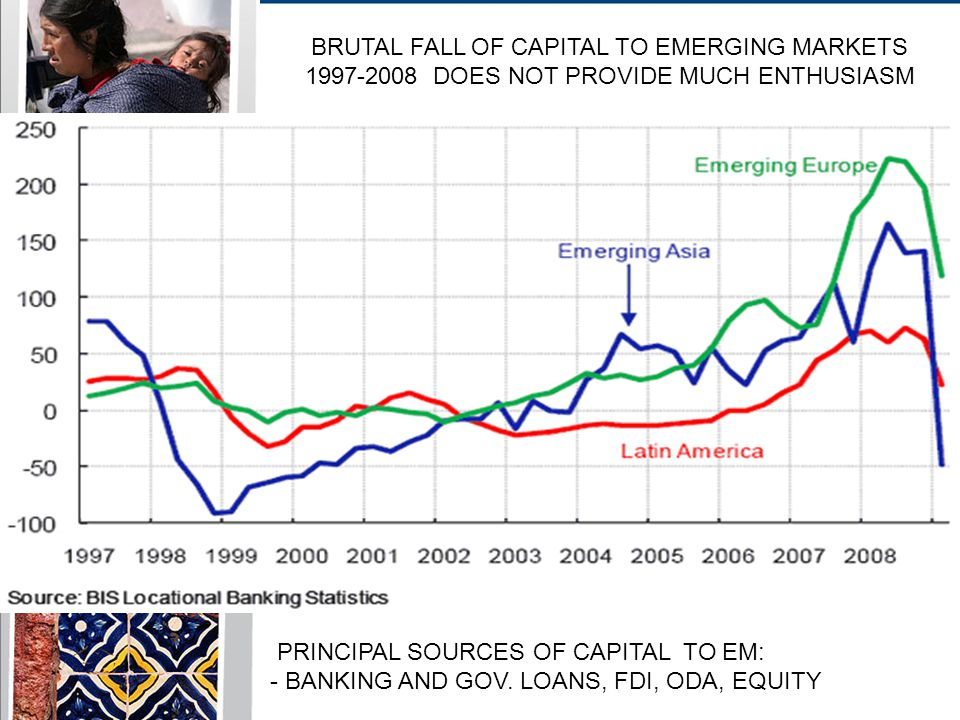 BRUTAL FALL OF CAPITAL TO EMERGING MARKETS 1997-2008 DOES NOT PROVIDE MUCH ENTHUSIASM PRINCIPAL SOURCES OF CAPITAL TO EM: - BANKING AND GOV.