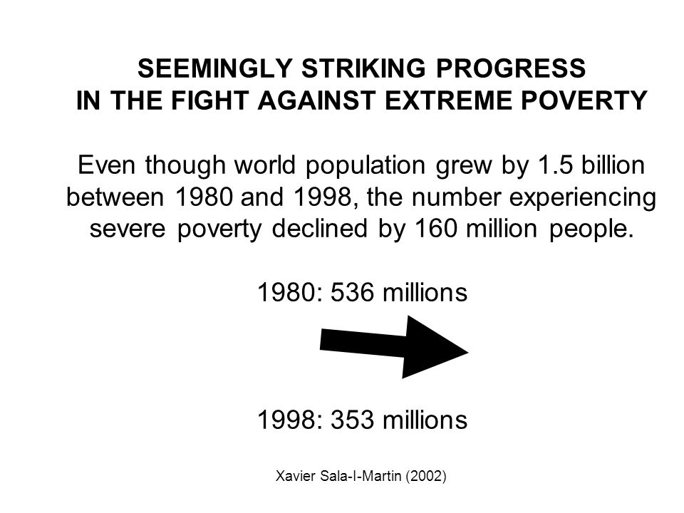 SEEMINGLY STRIKING PROGRESS IN THE FIGHT AGAINST EXTREME POVERTY Even though world population grew by 1.5 billion between 1980 and 1998, the number experiencing severe poverty declined by 160 million people.