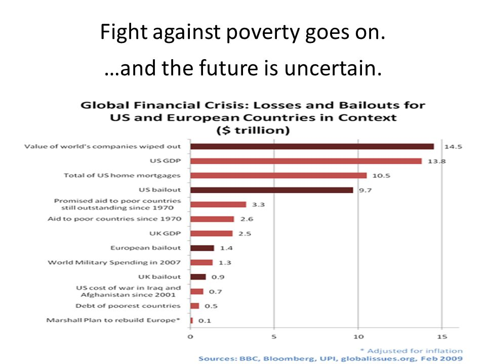 Fight against poverty goes on. …and the future is uncertain.