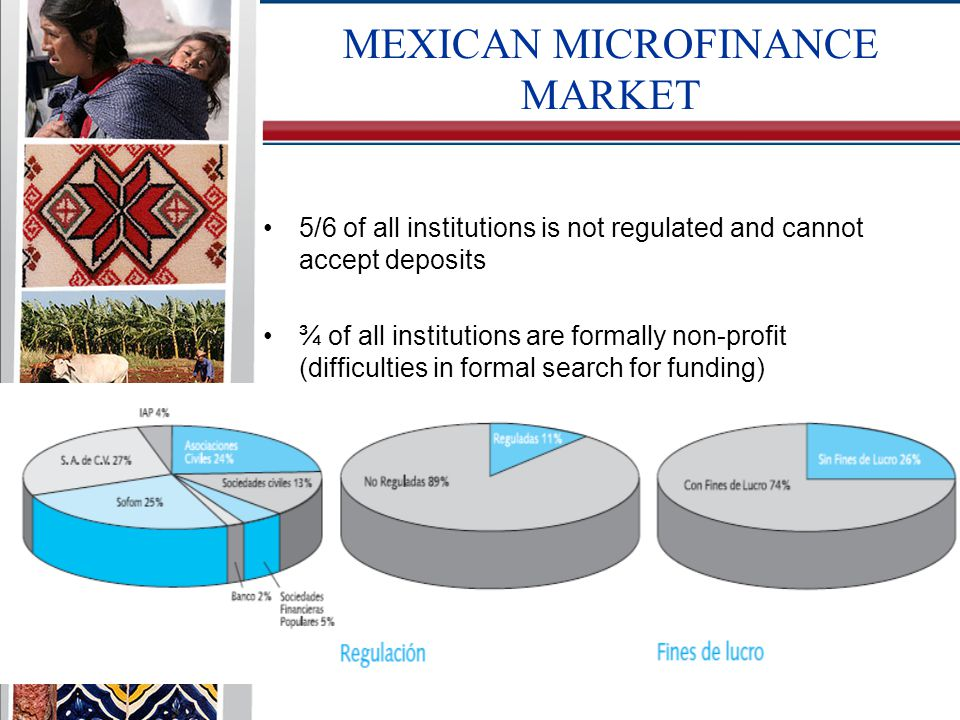 5/6 of all institutions is not regulated and cannot accept deposits ¾ of all institutions are formally non-profit (difficulties in formal search for funding) MEXICAN MICROFINANCE MARKET