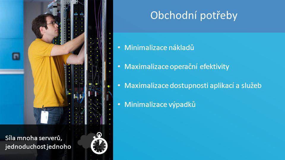 TOP Hotel Praha 7. – 8. 3. 2012 Obchodní potřeby Minimalizace nákladů Maximalizace operační efektivity Maximalizace dostupnosti aplikací a služeb Mini