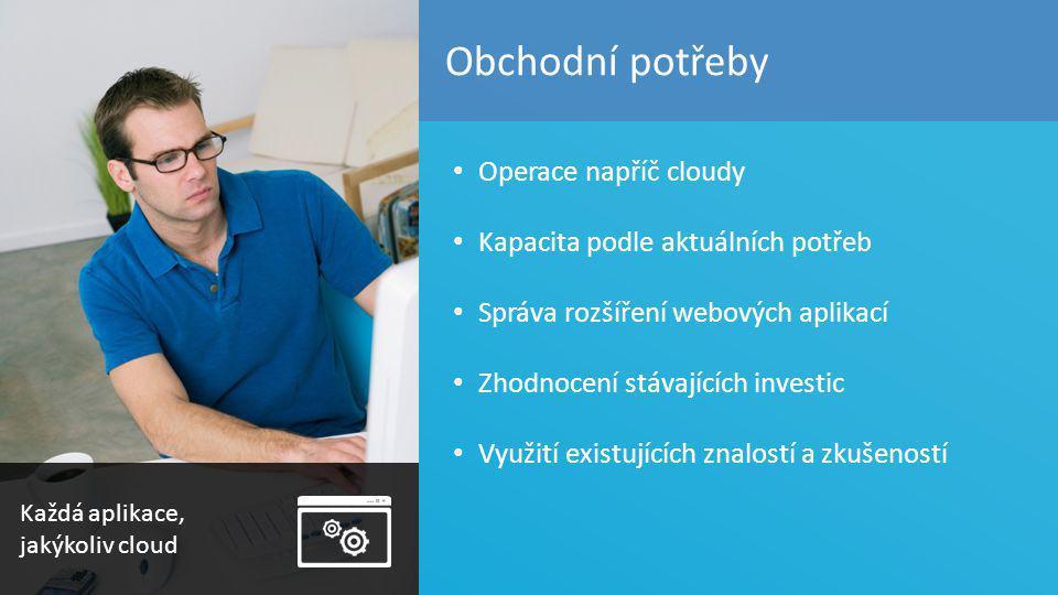 TOP Hotel Praha 7. – 8. 3. 2012 Obchodní potřeby Operace napříč cloudy Kapacita podle aktuálních potřeb Správa rozšíření webových aplikací Zhodnocení