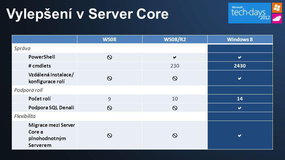 Vylepšení v Server Core WS08WS08/R2Windows 8 Správa PowerShell  # cmdlets 2302430 Vzdálená instalace/ konfigurace rolí  Podpora rolí Počet rolí