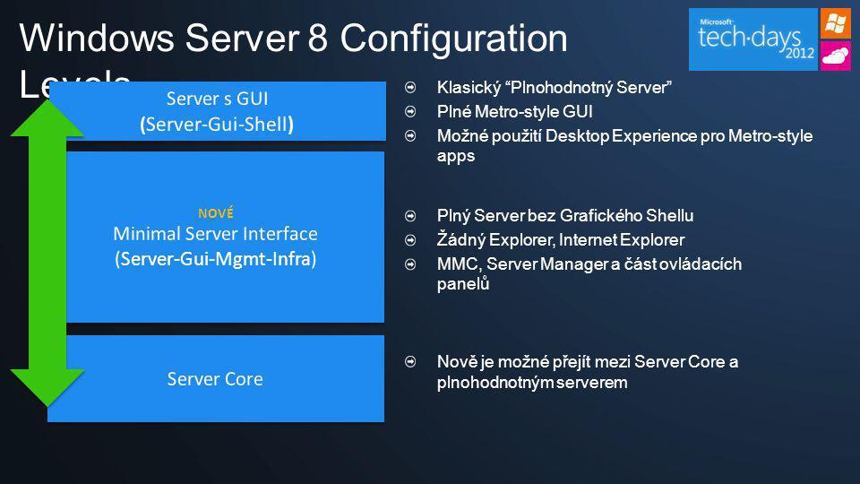 """Klasický """"Plnohodnotný Server"""" Plné Metro-style GUI Možné použití Desktop Experience pro Metro-style apps Windows Server 8 Configuration Levels Plný S"""