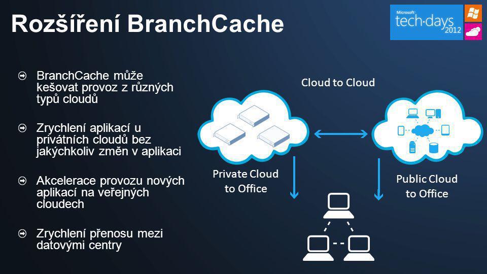 BranchCache může kešovat provoz z různých typů cloudů Zrychlení aplikací u privátních cloudů bez jakýchkoliv změn v aplikaci Akcelerace provozu nových