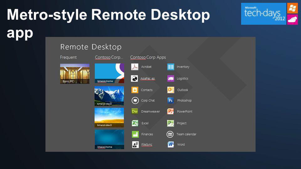 Metro-style Remote Desktop app