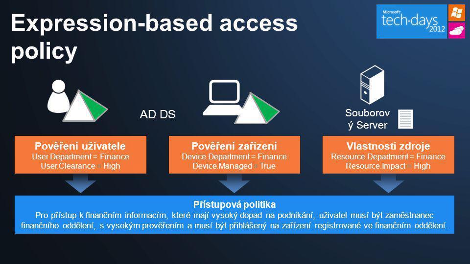 Pověření uživatele User.Department = Finance User.Clearance = High Přístupová politika Pro přístup k finančním informacím, které mají vysoký dopad na