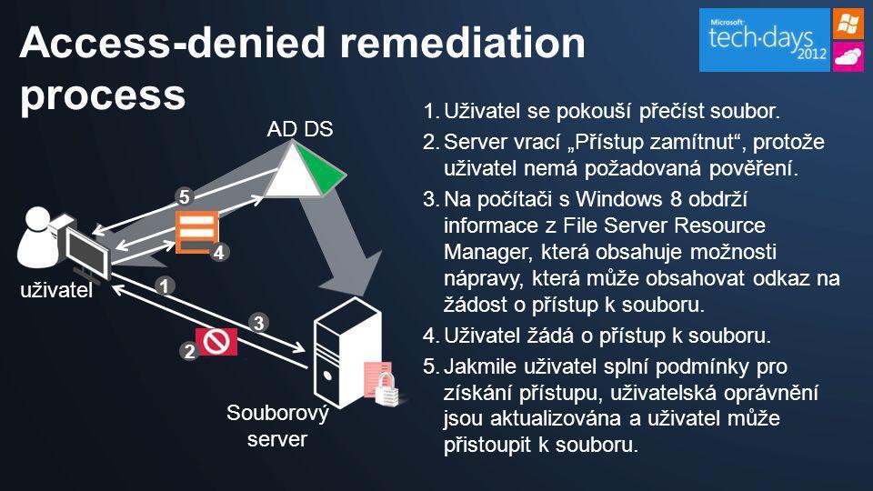 """Access-denied remediation process 1.Uživatel se pokouší přečíst soubor. 2.Server vrací """"Přístup zamítnut"""", protože uživatel nemá požadovaná pověření."""