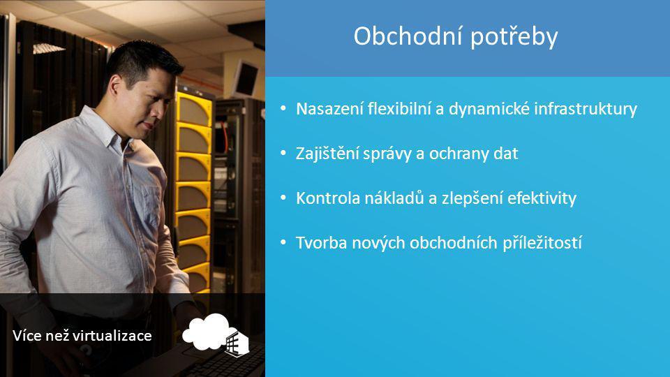 TOP Hotel Praha 7. – 8. 3. 2012 Obchodní potřeby Nasazení flexibilní a dynamické infrastruktury Zajištění správy a ochrany dat Kontrola nákladů a zlep