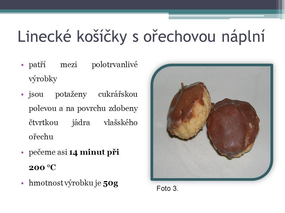 Linecké košíčky s ořechovou náplní patří mezi polotrvanlivé výrobky jsou potaženy cukrářskou polevou a na povrchu zdobeny čtvrtkou jádra vlašského oře
