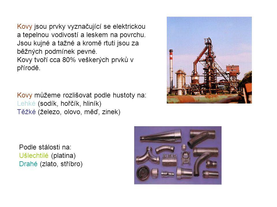 Kovy jsou prvky vyznačující se elektrickou a tepelnou vodivostí a leskem na povrchu.