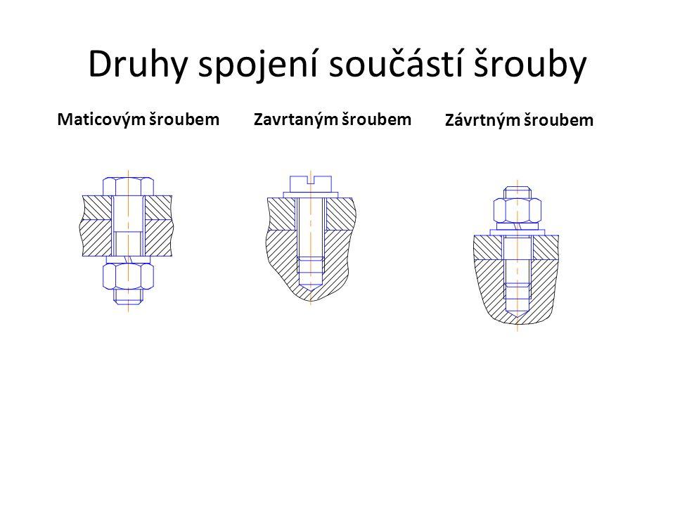 Druhy šroubů Šroub se šestihrannou hlavou Šroub se zápustnou hlavou Šroub s vnitřním šestihranem Šroub s půlkulatou hlavou
