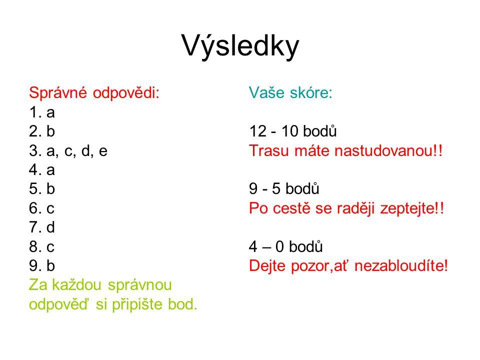 Výsledky Správné odpovědi: 1. a 2. b 3. a, c, d, e 4.