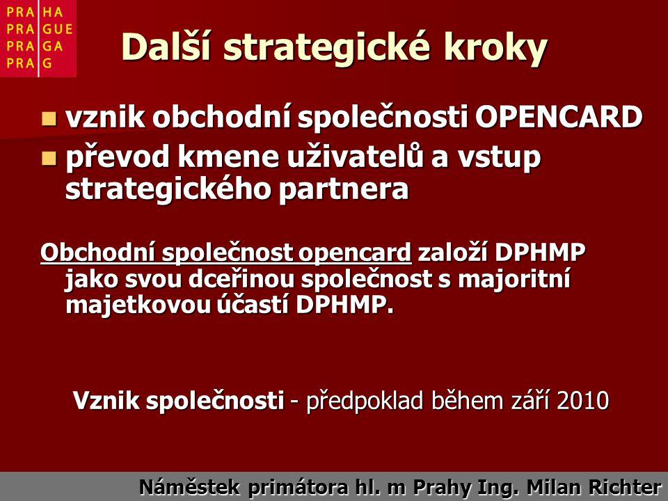 Další strategické kroky vznik obchodní společnosti OPENCARD převod kmene uživatelů a vstup strategického partnera Obchodní společnost opencard založí DPHMP jako svou dceřinou společnost s majoritní majetkovou účastí DPHMP.