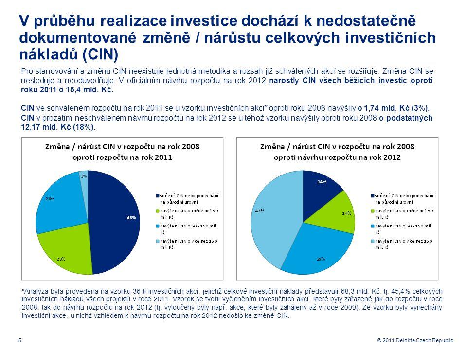 5 © 2011 Deloitte Czech Republic V průběhu realizace investice dochází k nedostatečně dokumentované změně / nárůstu celkových investičních nákladů (CI